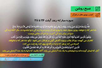 کسب روزی حلال در قرآن