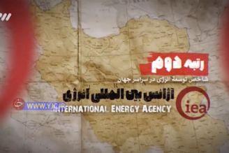 مقایسه شاخص توسعه انرژی در قبل و بعد از انقلاب اسلامی