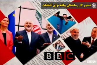 دستور کار رسانههای بیگانه برای انتخابات