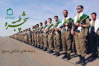 ضرورت تشکیل بسیج مستضعفان از منظر امام خمینی (ره)
